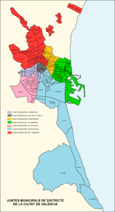 Junta Municipal de Districte Poblats del sud